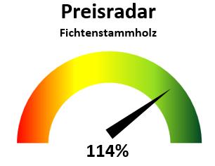 NEU: Preisradar – Fichtenstammholz!
